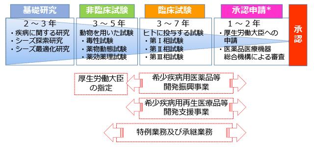 転職・就職 マエダ薬品商事株式会社の評判・転職・採用情報 |
